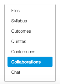 A screenshot of the Course Navigation list with 'Collaborations' highlighted.